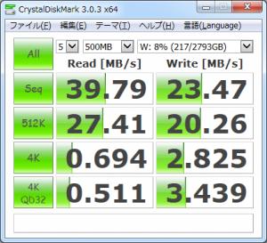 IO Data RockDisk Next CL2-005LD/3A