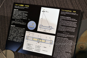 1.5メートル測距儀の解説