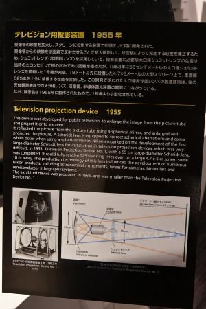 テレビジョン用投影装置の説明書き